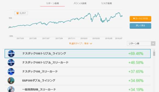 トライオートETFに挑戦中!10万円から始めてみて1週間の成績も公開中。