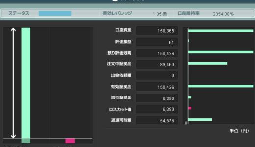 【FX自動売買】運用1週間、ループイフダンで運用中のNZD/JPY、運用結果は+365円でした。新たにAUD/JPYペアも追加!