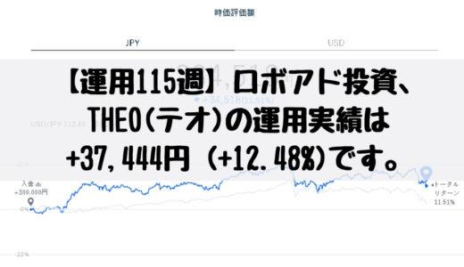 【運用115週】ロボアド投資、THEO(テオ)の運用実績は+37,444円 (+12.48%)です。2018/11/19週