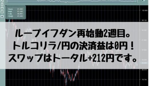 ループイフダン、再始動から2週目。トルコリラ/円(TRY/JPY)の決済益は0円でした!スワップはトータル+212円です。
