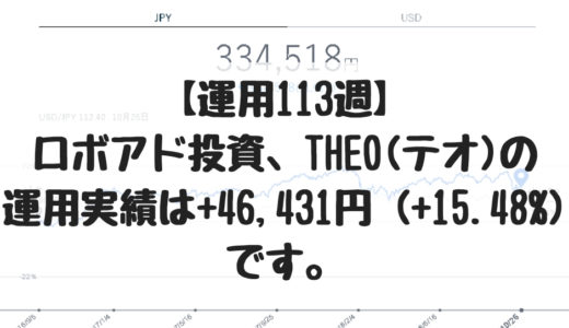【運用113週】ロボアド投資、THEO(テオ)の運用実績は+46,431円 (+15.48%)です。2018/11/5週