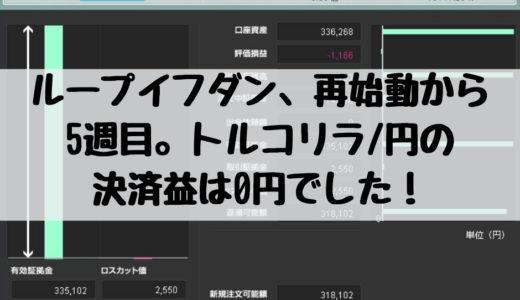 ループイフダン、再始動から5週目。トルコリラ/円(TRY/JPY)の決済益は0円でした!2018/12/10週