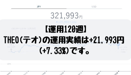 【運用120週】ロボアド投資、THEO(テオ)の運用実績は+21,993円 (+7.33%)です。2018/12/24週
