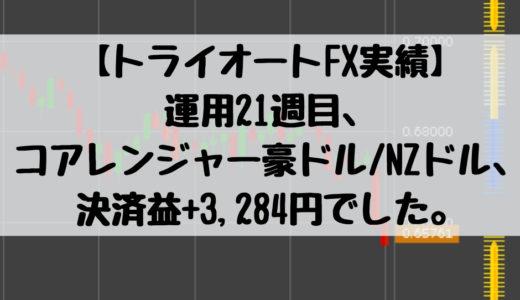 【トライオートFX実績】運用21週目、コアレンジャー豪ドル/NZドル、決済益+3,284円でした。2018/12/3週