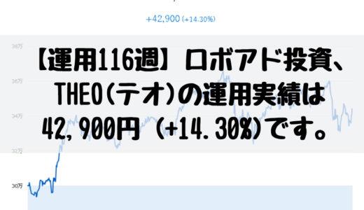 【運用116週】ロボアド投資、THEO(テオ)の運用実績は+42,900円 (+14.30%)です。2018/11/26週