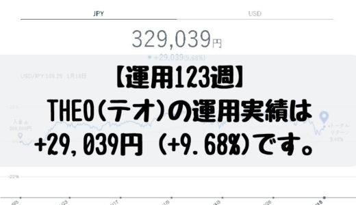 【運用123週】ロボアド投資、THEO(テオ)の運用実績は+29,039円 (+9.68%)です。2019/1/14週