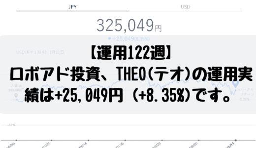 【運用122週】ロボアド投資、THEO(テオ)の運用実績は+25,049円 (+8.35%)です。2019/1/7週