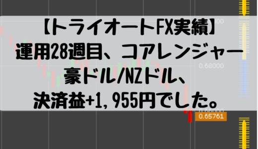 【トライオートFX実績】運用28週目、コアレンジャー豪ドル/NZドル、決済益+1,955円でした。2019/1/21週