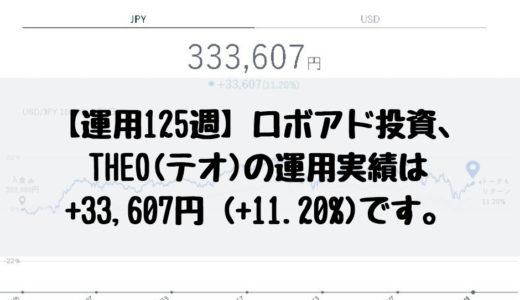 【運用125週】ロボアド投資、THEO(テオ)の運用実績は+33,607円 (+11.20%)です。2019/1/28週