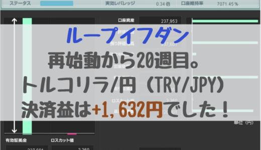 ループイフダン、再始動から20週目。トルコリラ/円(TRY/JPY)の決済益は+1,632円でした!2019/3/25週