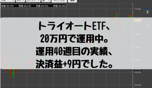 トライオートETF、20万円で運用中。運用40週目の実績、決済益+9円でした。2019/4/8週