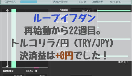 ループイフダン、再始動から22週目。トルコリラ/円(TRY/JPY)の決済益は+0円でした!2019/4/8週