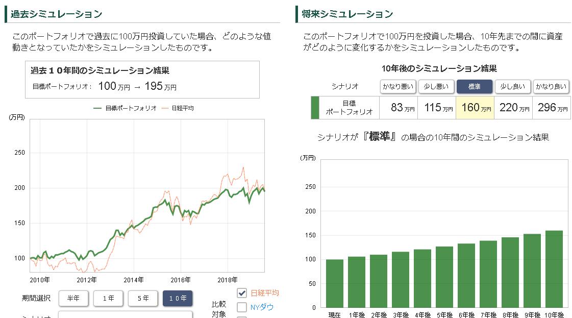 松井証券 おススメ