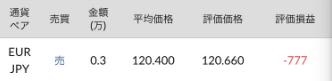トラリピ ユーロ円